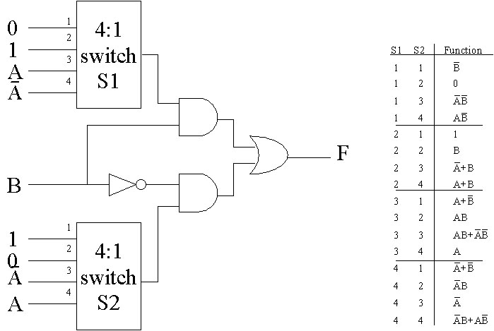 Figure 9 1  Schematic For A Universal Logic Module The